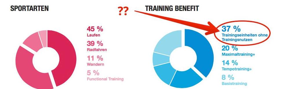 training_nutzen_header